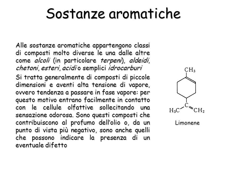 Sostanze aromatiche Alle sostanze aromatiche appartengono classi di composti molto diverse le una dalle altre come alcoli (in particolare terpeni), al