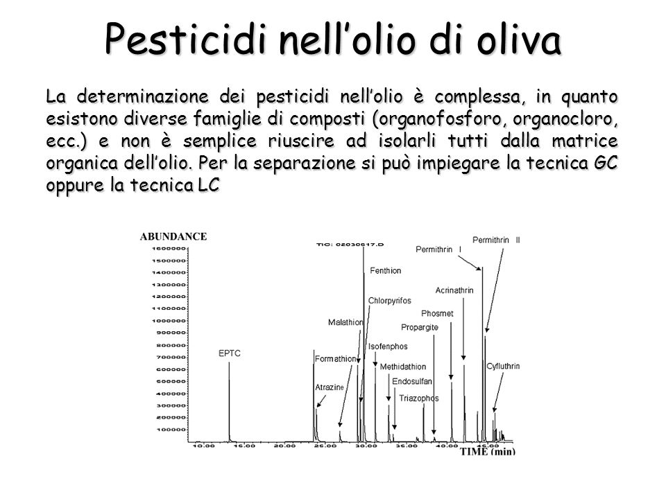 Pesticidi nellolio di oliva La determinazione dei pesticidi nellolio è complessa, in quanto esistono diverse famiglie di composti (organofosforo, orga