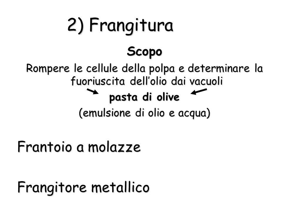 2) Frangitura Scopo Rompere le cellule della polpa e determinare la fuoriuscita dellolio dai vacuoli pasta di olive (emulsione di olio e acqua) Franto