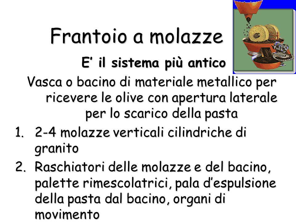 Frantoio a molazze E il sistema più antico E il sistema più antico Vasca o bacino di materiale metallico per ricevere le olive con apertura laterale p