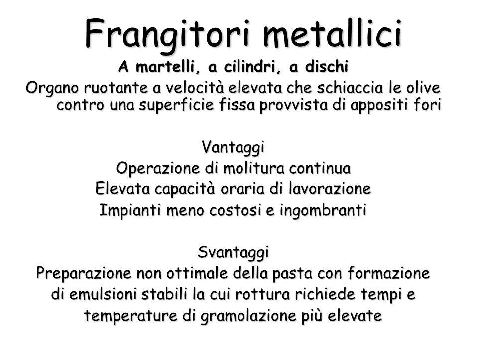 Frangitori metallici A martelli, a cilindri, a dischi Organo ruotante a velocità elevata che schiaccia le olive contro una superficie fissa provvista