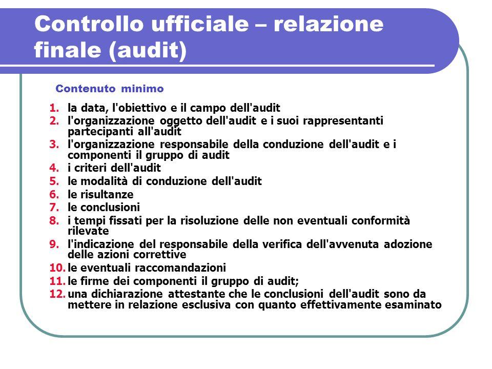 Controllo ufficiale – relazione finale (audit) 1.la data, l'obiettivo e il campo dell'audit 2.l'organizzazione oggetto dell'audit e i suoi rappresenta