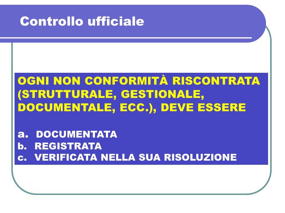 Controllo ufficiale OGNI NON CONFORMITÀ RISCONTRATA (STRUTTURALE, GESTIONALE, DOCUMENTALE, ECC.), DEVE ESSERE a. DOCUMENTATA b. REGISTRATA c. VERIFICA