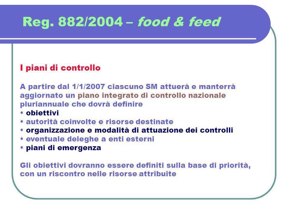 Reg. 882/2004 – food & feed I piani di controllo A partire dal 1/1/2007 ciascuno SM attuerà e manterrà aggiornato un piano integrato di controllo nazi
