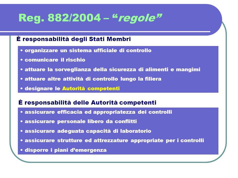 Reg. 882/2004 – regole È responsabilità degli Stati Membri organizzare un sistema ufficiale di controllo comunicare il rischio attuare la sorveglianza