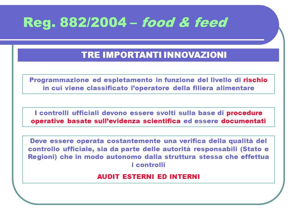 Reg. 882/2004 – food & feed TRE IMPORTANTI INNOVAZIONI Programmazione ed espletamento in funzione del livello di rischio in cui viene classificato lop