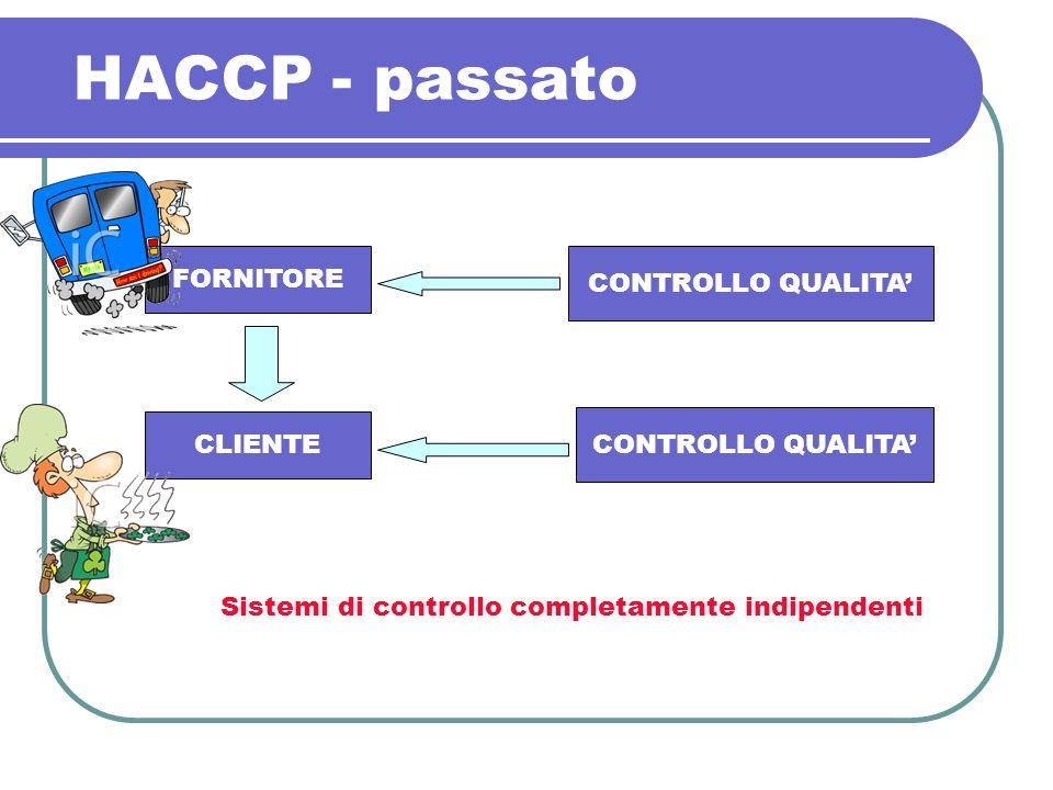 HACCP - passato FORNITORE CLIENTE CONTROLLO QUALITA Sistemi di controllo completamente indipendenti