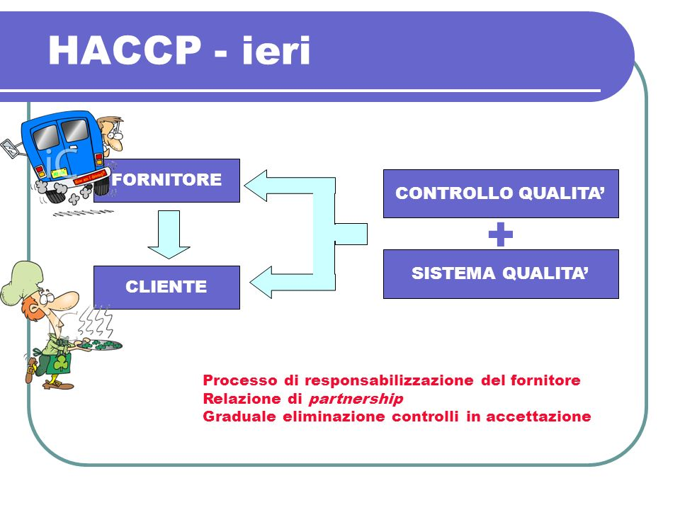 HACCP - ieri FORNITORE CLIENTE CONTROLLO QUALITA SISTEMA QUALITA Processo di responsabilizzazione del fornitore Relazione di partnership Graduale elim