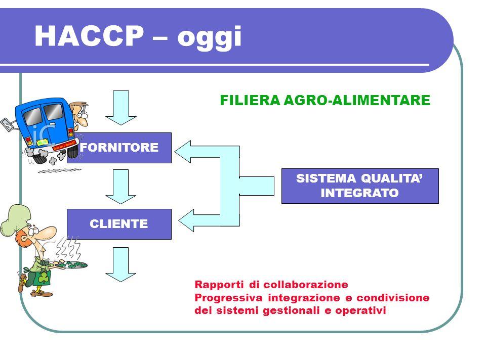 HACCP – oggi FORNITORE CLIENTE SISTEMA QUALITA INTEGRATO Rapporti di collaborazione Progressiva integrazione e condivisione dei sistemi gestionali e o
