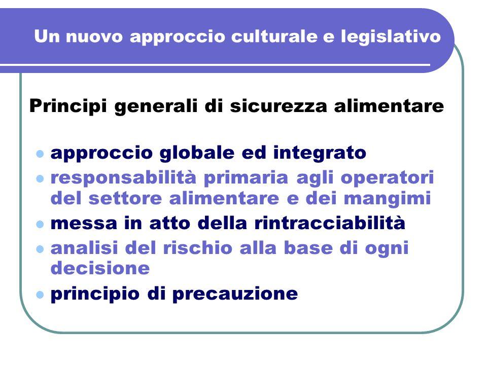 Un nuovo approccio culturale e legislativo Principi generali di sicurezza alimentare approccio globale ed integrato responsabilità primaria agli opera