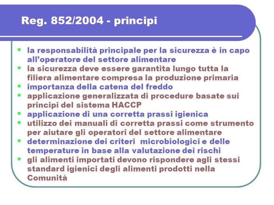 Reg. 852/2004 - principi la responsabilità principale per la sicurezza è in capo alloperatore del settore alimentare la sicurezza deve essere garantit