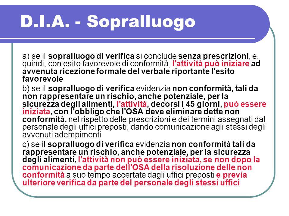 D.I.A. - Sopralluogo a) se il sopralluogo di verifica si conclude senza prescrizioni, e, quindi, con esito favorevole di conformità, l'attività può in