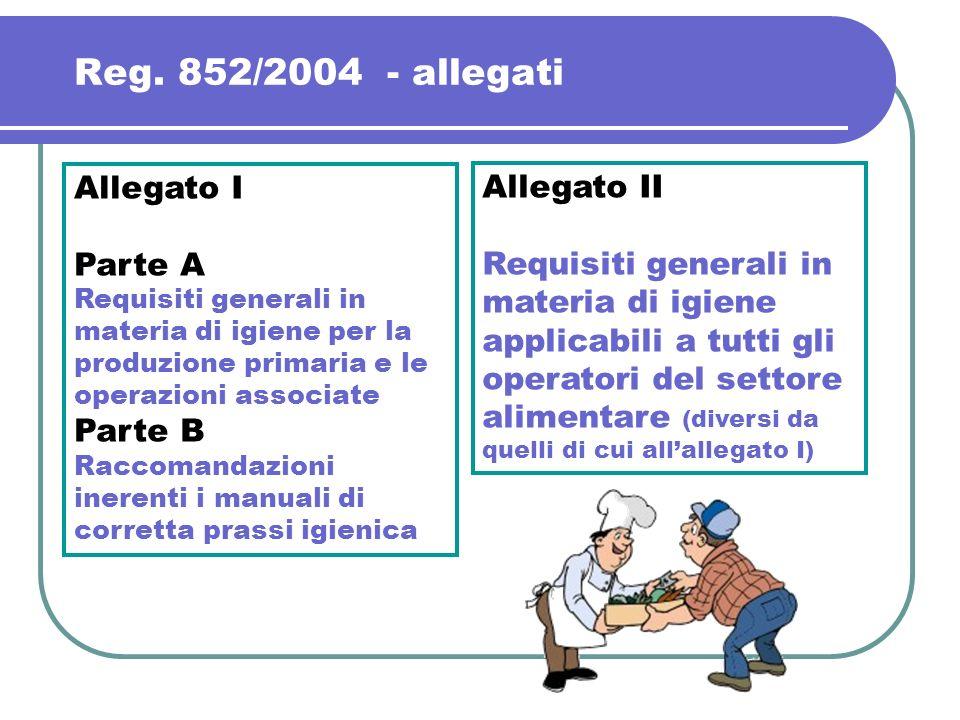 Reg. 852/2004 - allegati Allegato I Parte A Requisiti generali in materia di igiene per la produzione primaria e le operazioni associate Parte B Racco