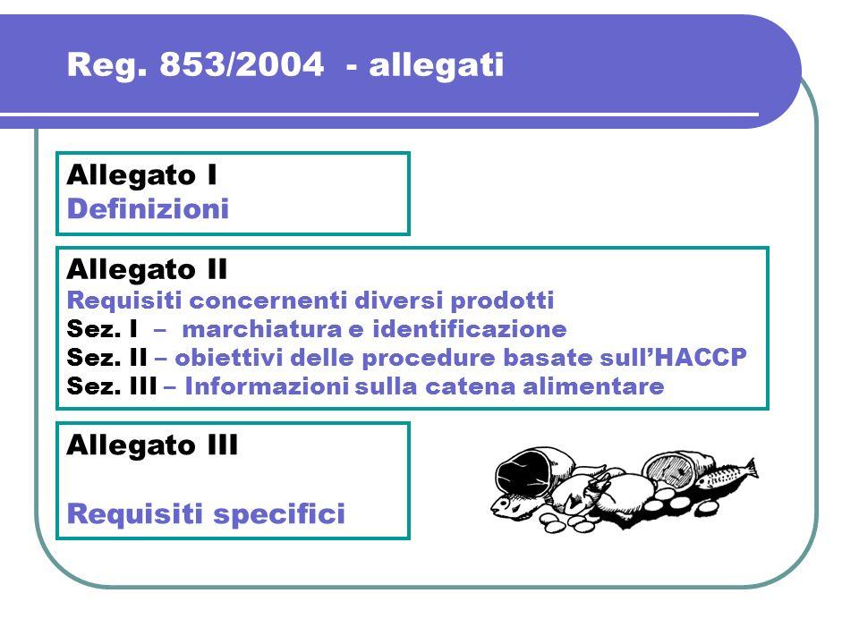 Reg. 853/2004 - allegati Allegato I Definizioni Allegato III Requisiti specifici Allegato II Requisiti concernenti diversi prodotti Sez. I – marchiatu