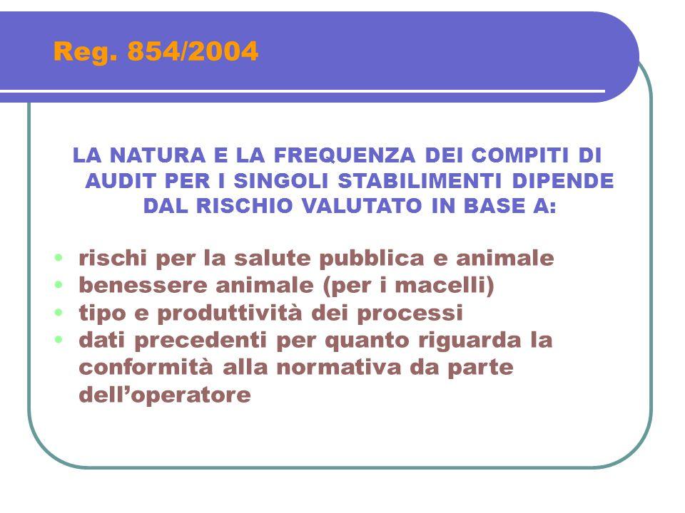 Reg. 854/2004 LA NATURA E LA FREQUENZA DEI COMPITI DI AUDIT PER I SINGOLI STABILIMENTI DIPENDE DAL RISCHIO VALUTATO IN BASE A: rischi per la salute pu
