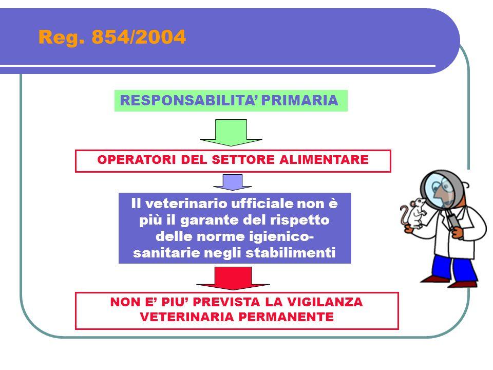 Reg. 854/2004 RESPONSABILITA PRIMARIA OPERATORI DEL SETTORE ALIMENTARE Il veterinario ufficiale non è più il garante del rispetto delle norme igienico