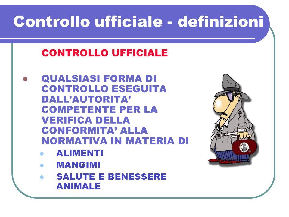 Controllo ufficiale - definizioni CONTROLLO UFFICIALE QUALSIASI FORMA DI CONTROLLO ESEGUITA DALLAUTORITA COMPETENTE PER LA VERIFICA DELLA CONFORMITA A