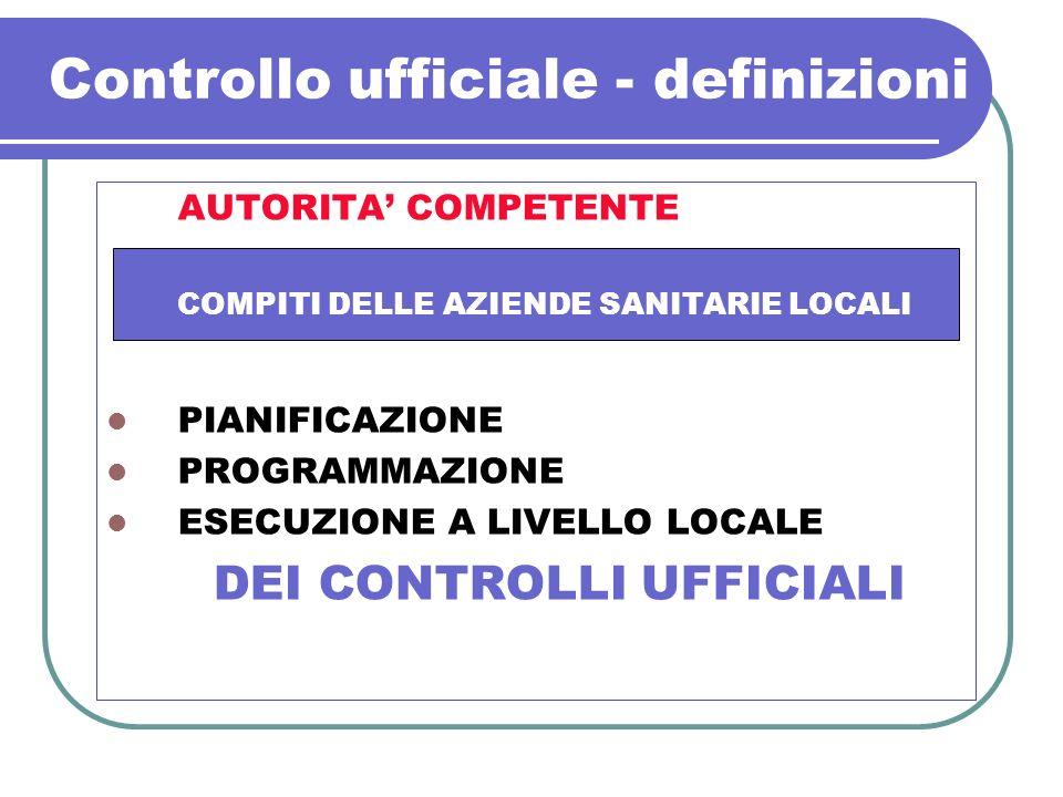 Controllo ufficiale - definizioni AUTORITA COMPETENTE COMPITI DELLE AZIENDE SANITARIE LOCALI PIANIFICAZIONE PROGRAMMAZIONE ESECUZIONE A LIVELLO LOCALE