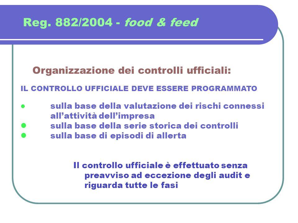 Reg. 882/2004 - food & feed Organizzazione dei controlli ufficiali: IL CONTROLLO UFFICIALE DEVE ESSERE PROGRAMMATO sulla base della valutazione dei ri