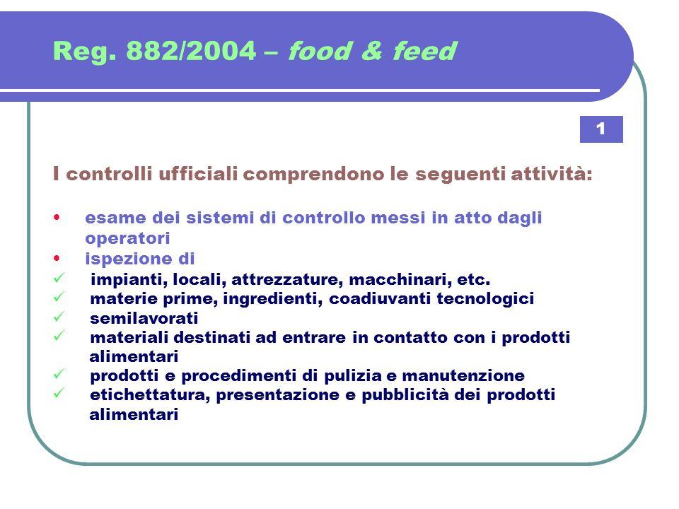 Reg. 882/2004 – food & feed I controlli ufficiali comprendono le seguenti attività: esame dei sistemi di controllo messi in atto dagli operatori ispez