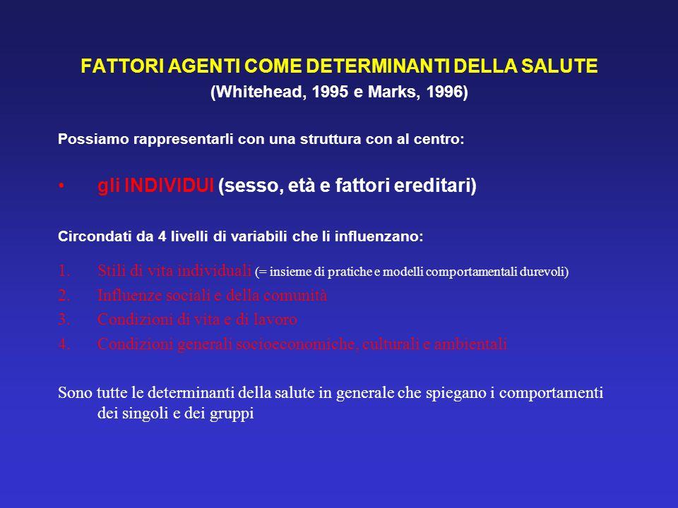 FATTORI AGENTI COME DETERMINANTI DELLA SALUTE (Whitehead, 1995 e Marks, 1996) Possiamo rappresentarli con una struttura con al centro: gli INDIVIDUI (