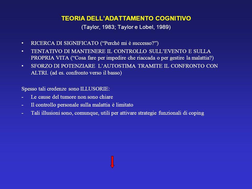 TEORIA DELLADATTAMENTO COGNITIVO (Taylor, 1983; Taylor e Lobel, 1989) RICERCA DI SIGNIFICATO (Perché mi è successo?) TENTATIVO DI MANTENERE IL CONTROL