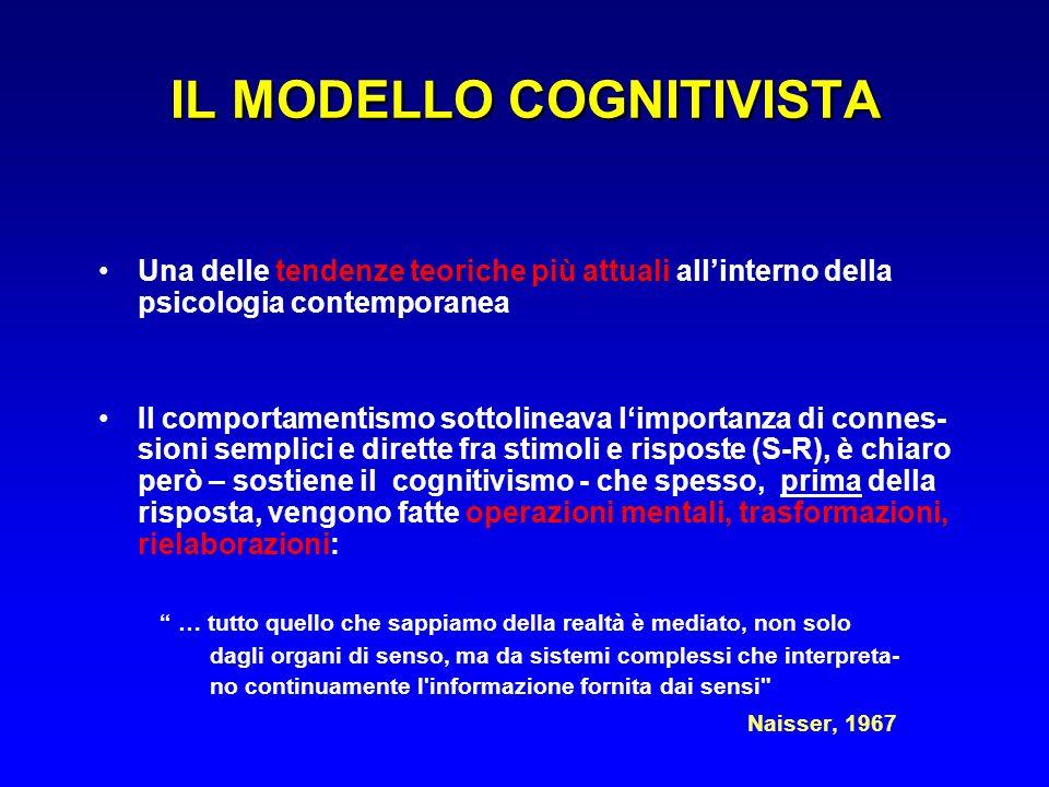 IL MODELLO COGNITIVISTA Una delle tendenze teoriche più attuali allinterno della psicologia contemporanea Il comportamentismo sottolineava limportanza di connes- sioni semplici e dirette fra stimoli e risposte (S-R), è chiaro però – sostiene il cognitivismo - che spesso, prima della risposta, vengono fatte operazioni mentali, trasformazioni, rielaborazioni: … tutto quello che sappiamo della realtà è mediato, non solo dagli organi di senso, ma da sistemi complessi che interpreta- no continuamente l informazione fornita dai sensi Naisser, 1967