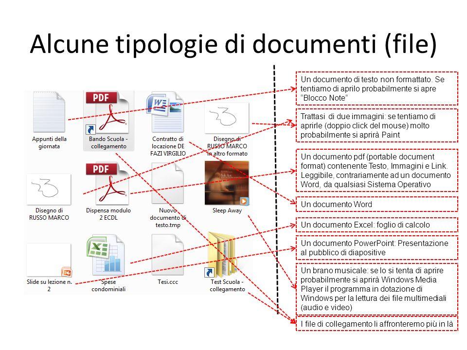 Alcune tipologie di documenti (file) Trattasi di due immagini: se tentiamo di aprirle (doppio click del mouse) molto probabilmente si aprirà Paint Un documento pdf (portable document format) contenente Testo, Immagini e Link.