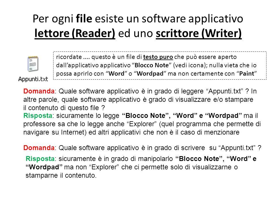 Per ogni file esiste un software applicativo lettore (Reader) ed uno scrittore (Writer) ricordate....