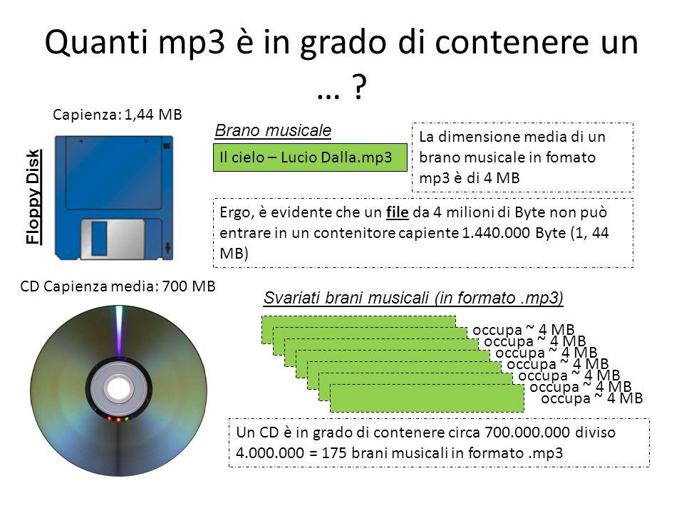 Quanti mp3 è in grado di contenere un … .