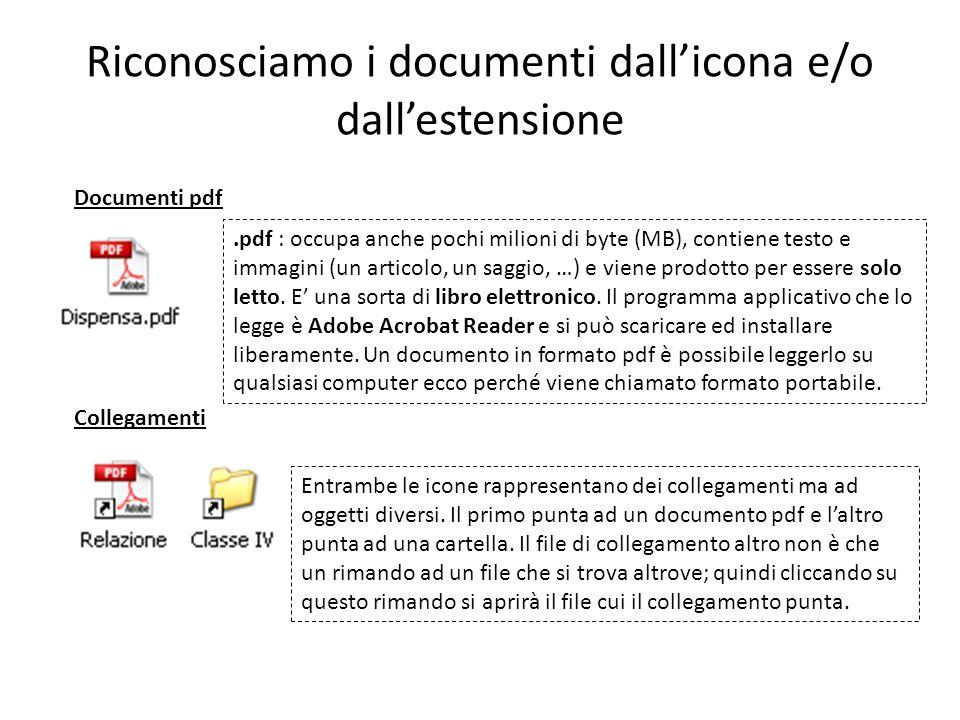 Riconosciamo i documenti dallicona e/o dallestensione Documenti pdf.pdf : occupa anche pochi milioni di byte (MB), contiene testo e immagini (un articolo, un saggio, …) e viene prodotto per essere solo letto.