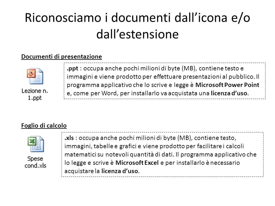 Riconosciamo i documenti dallicona e/o dallestensione Documenti di presentazione.ppt : occupa anche pochi milioni di byte (MB), contiene testo e immagini e viene prodotto per effettuare presentazioni al pubblico.