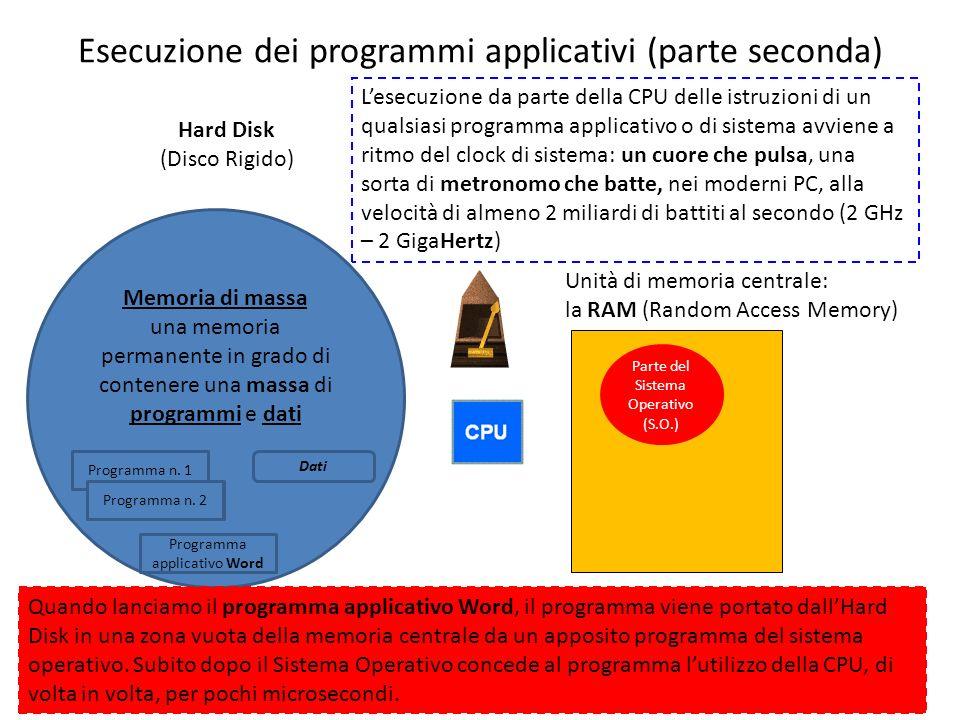 Esecuzione dei programmi applicativi (parte seconda) Memoria di massa una memoria permanente in grado di contenere una massa di programmi e dati Progr