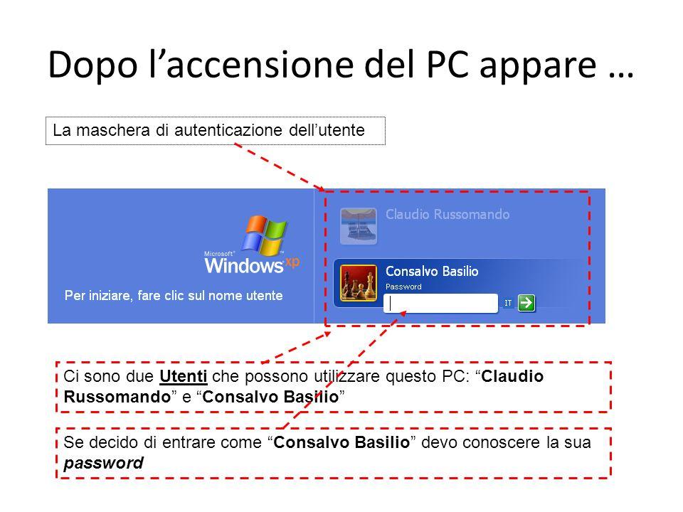 Dopo laccensione del PC appare … La maschera di autenticazione dellutente Ci sono due Utenti che possono utilizzare questo PC: Claudio Russomando e Co