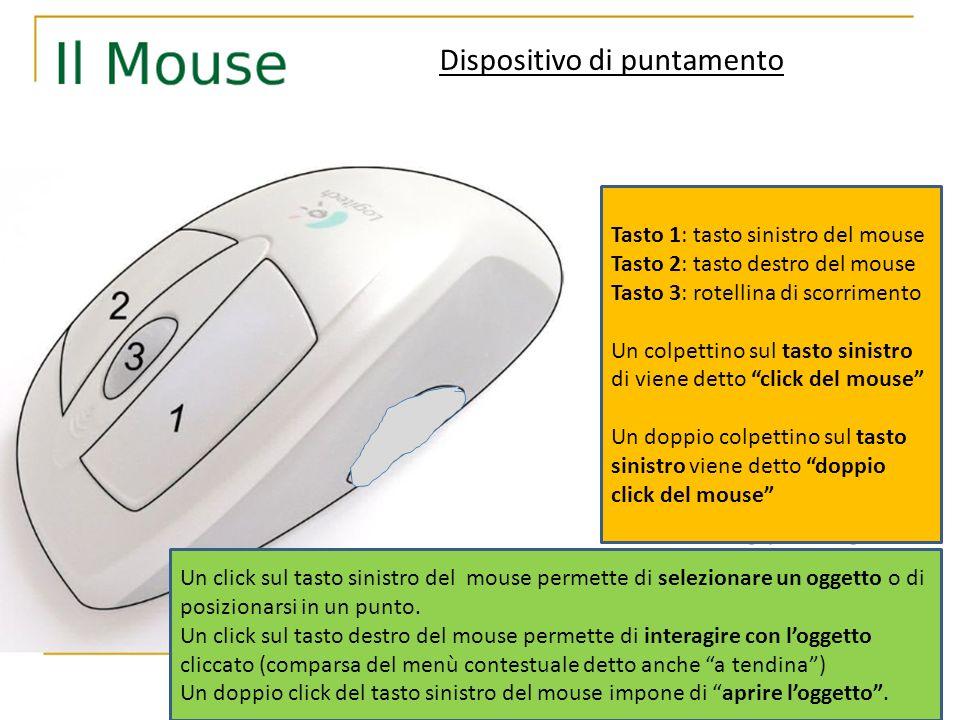 Tasto 1: tasto sinistro del mouse Tasto 2: tasto destro del mouse Tasto 3: rotellina di scorrimento Un colpettino sul tasto sinistro di viene detto cl