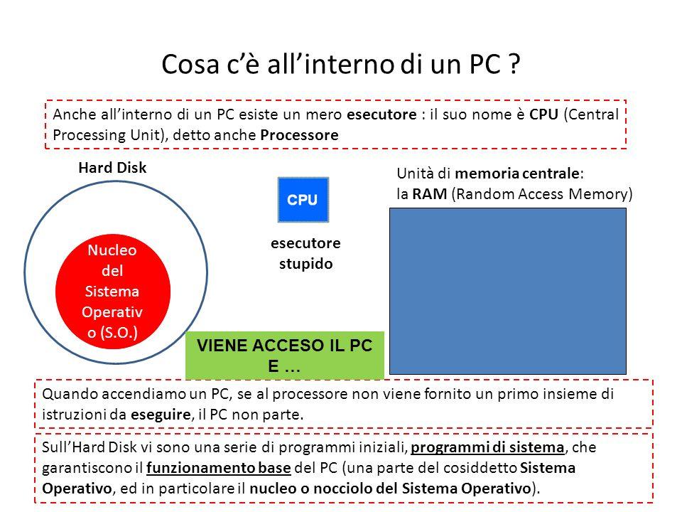 Cosa cè allinterno di un PC ? esecutore stupido Unità di memoria centrale: la RAM (Random Access Memory) Anche allinterno di un PC esiste un mero esec