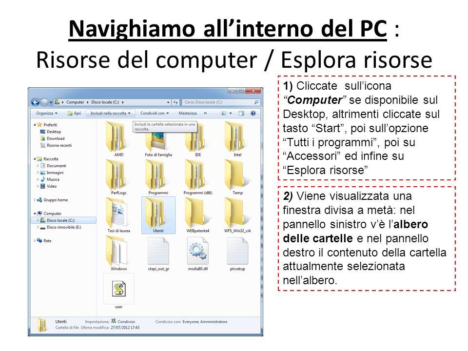 Navighiamo allinterno del PC : Risorse del computer / Esplora risorse 1) Cliccate sulliconaComputer se disponibile sul Desktop, altrimenti cliccate su
