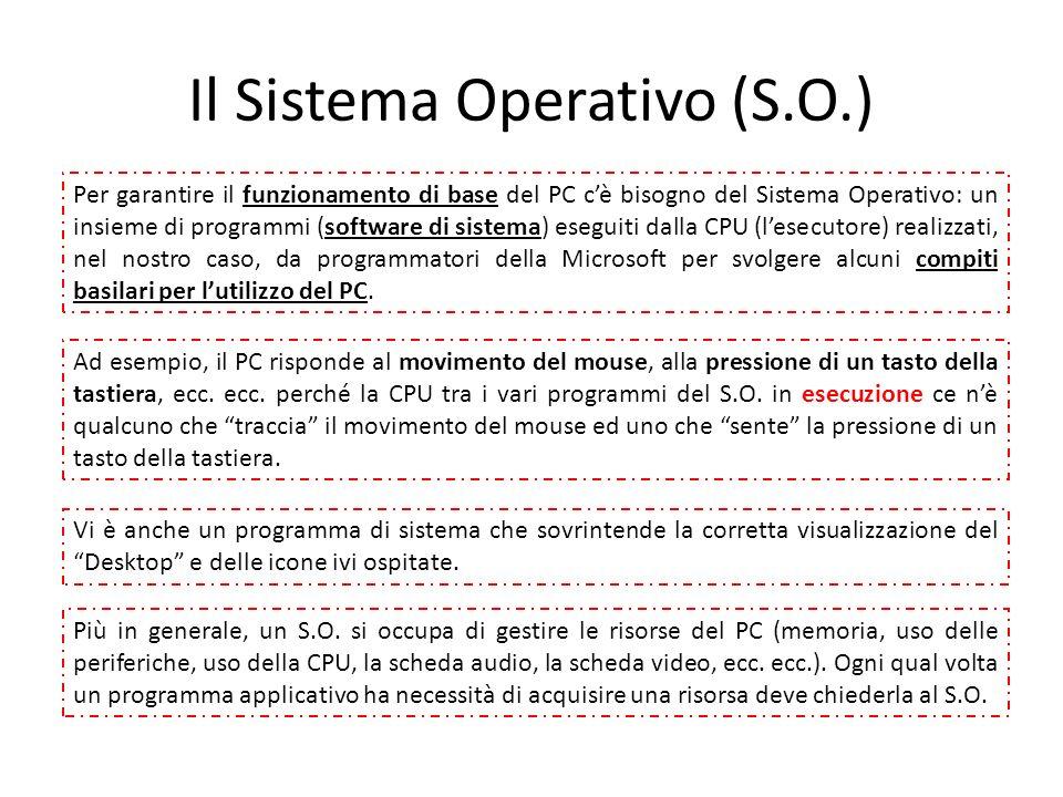 Il Sistema Operativo (S.O.) Per garantire il funzionamento di base del PC cè bisogno del Sistema Operativo: un insieme di programmi (software di siste