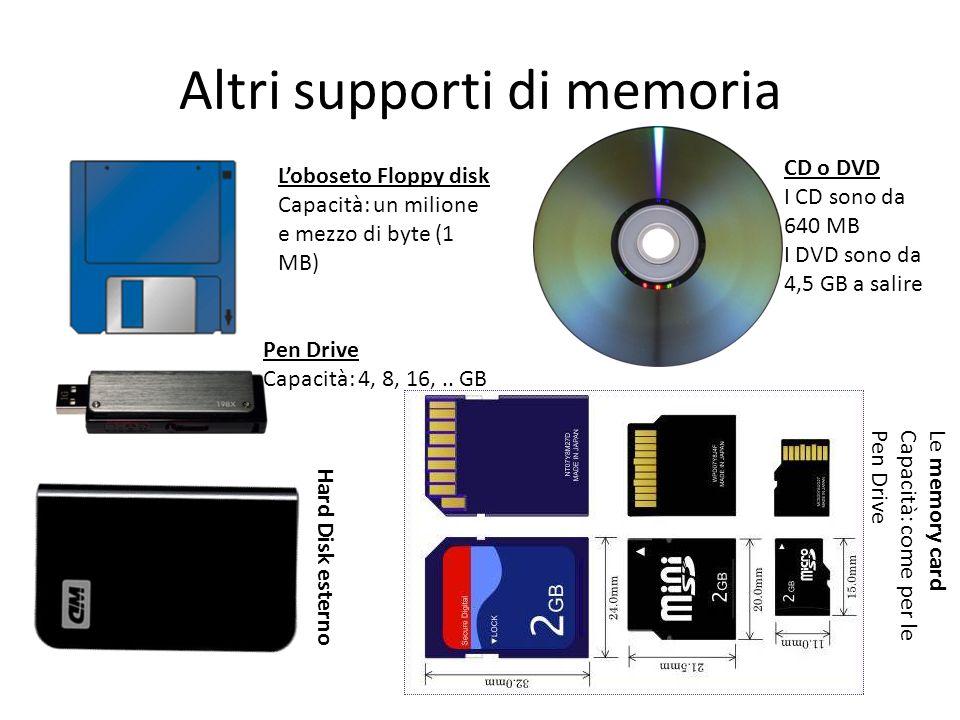 Altri supporti di memoria Loboseto Floppy disk Capacità: un milione e mezzo di byte (1 MB) Pen Drive Capacità: 4, 8, 16,.. GB Hard Disk esterno CD o D