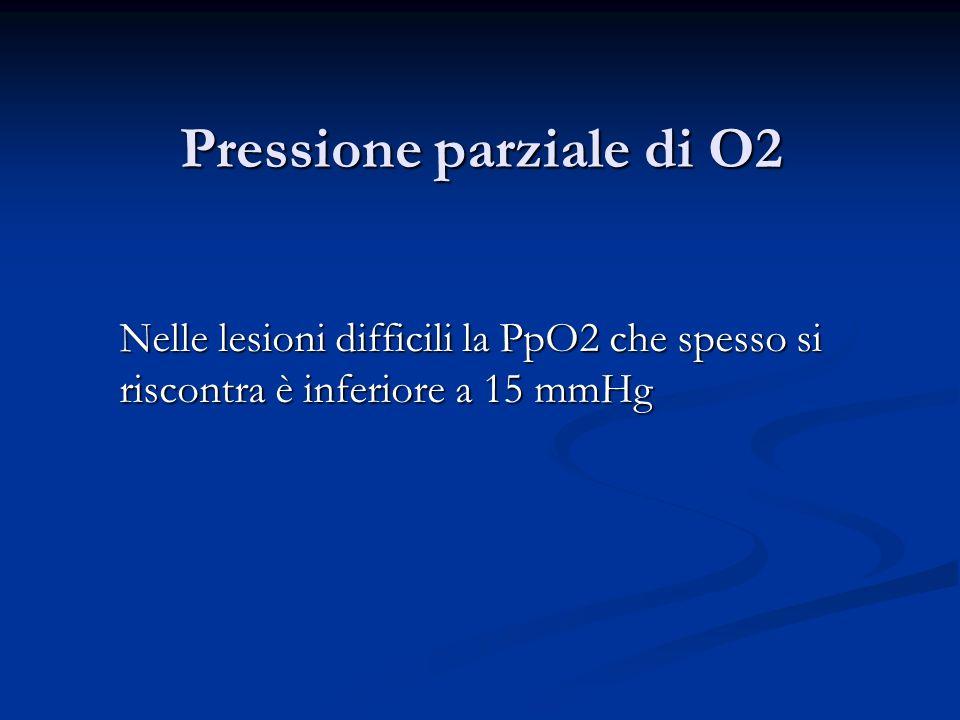 Pressione parziale di O2 Nelle lesioni difficili la PpO2 che spesso si riscontra è inferiore a 15 mmHg