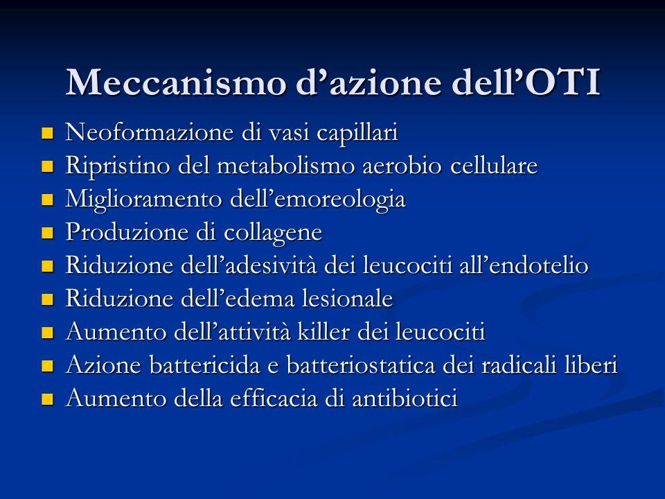 Meccanismo dazione dellOTI Neoformazione di vasi capillari Neoformazione di vasi capillari Ripristino del metabolismo aerobio cellulare Ripristino del