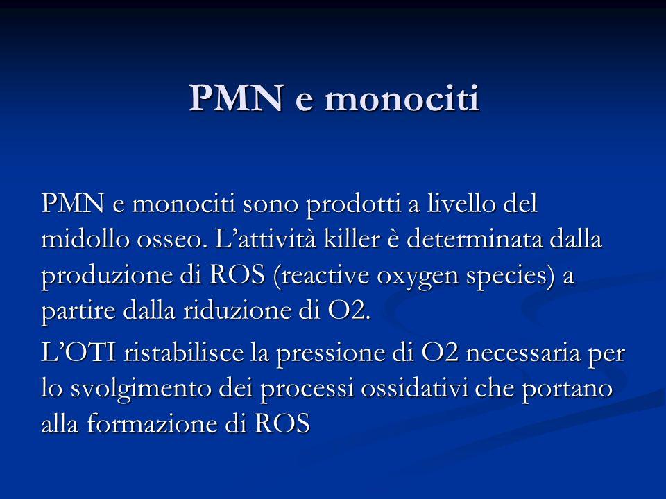 PMN e monociti PMN e monociti sono prodotti a livello del midollo osseo. Lattività killer è determinata dalla produzione di ROS (reactive oxygen speci