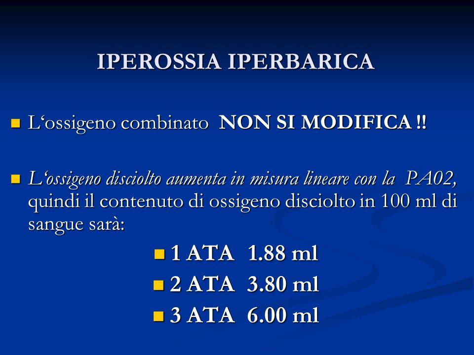 FISIOLOGIA DELLOTI RESPIRAZIONE IN ARIA A 1 ATA: RESPIRAZIONE IN ARIA A 1 ATA: O2 DISCIOLTO = 0.00449 ml/100 ml plasma O2 DISCIOLTO = 0.00449 ml/100 ml plasma RESPIRAZIONE IN O2 100% A 3 ATA: RESPIRAZIONE IN O2 100% A 3 ATA: O2 DISCIOLTO = 6.42 ml/100 ml plasma O2 DISCIOLTO = 6.42 ml/100 ml plasma PaO2 = 1800 - 2000 mmHg PaO2 = 1800 - 2000 mmHg TcO2 = 1400 mmHg TcO2 = 1400 mmHg