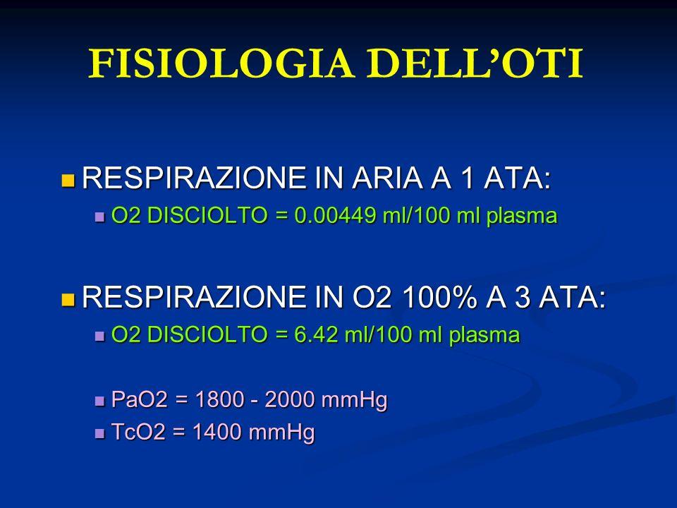 FISIOLOGIA DELLOTI RESPIRAZIONE IN ARIA A 1 ATA: RESPIRAZIONE IN ARIA A 1 ATA: O2 DISCIOLTO = 0.00449 ml/100 ml plasma O2 DISCIOLTO = 0.00449 ml/100 m