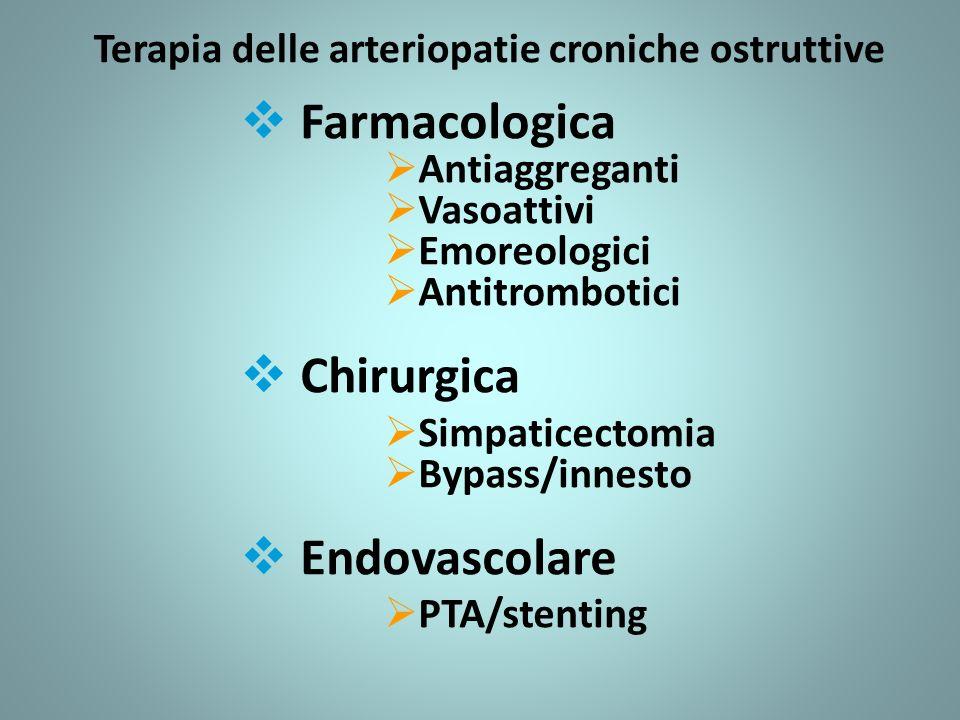 Terapia delle arteriopatie croniche ostruttive Farmacologica Antiaggreganti Vasoattivi Emoreologici Antitrombotici Chirurgica Simpaticectomia Bypass/innesto Endovascolare PTA/stenting
