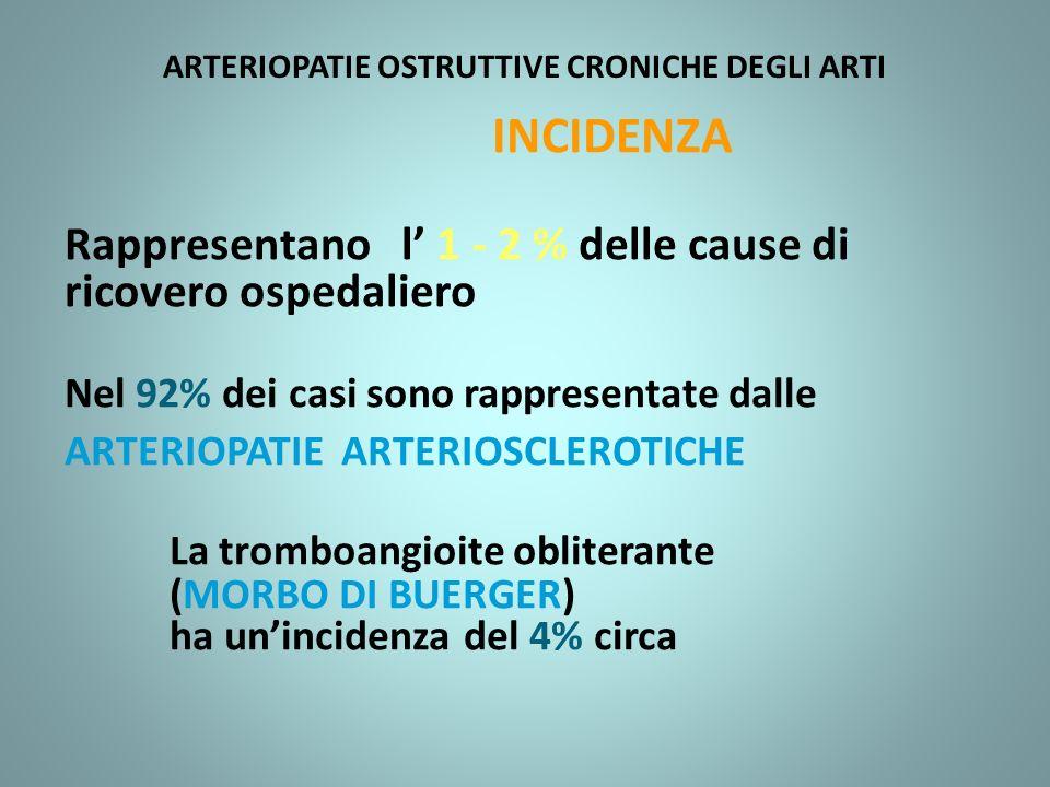 ARTERIOPATIE OSTRUTTIVE CRONICHE DEGLI ARTI INCIDENZA Rappresentano l 1 - 2 % delle cause di ricovero ospedaliero Nel 92% dei casi sono rappresentate dalle ARTERIOPATIE ARTERIOSCLEROTICHE La tromboangioite obliterante (MORBO DI BUERGER) ha unincidenza del 4% circa