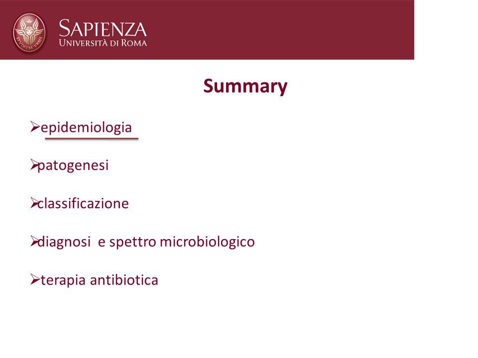 Summary epidemiologia patogenesi classificazione diagnosi e spettro microbiologico terapia antibiotica