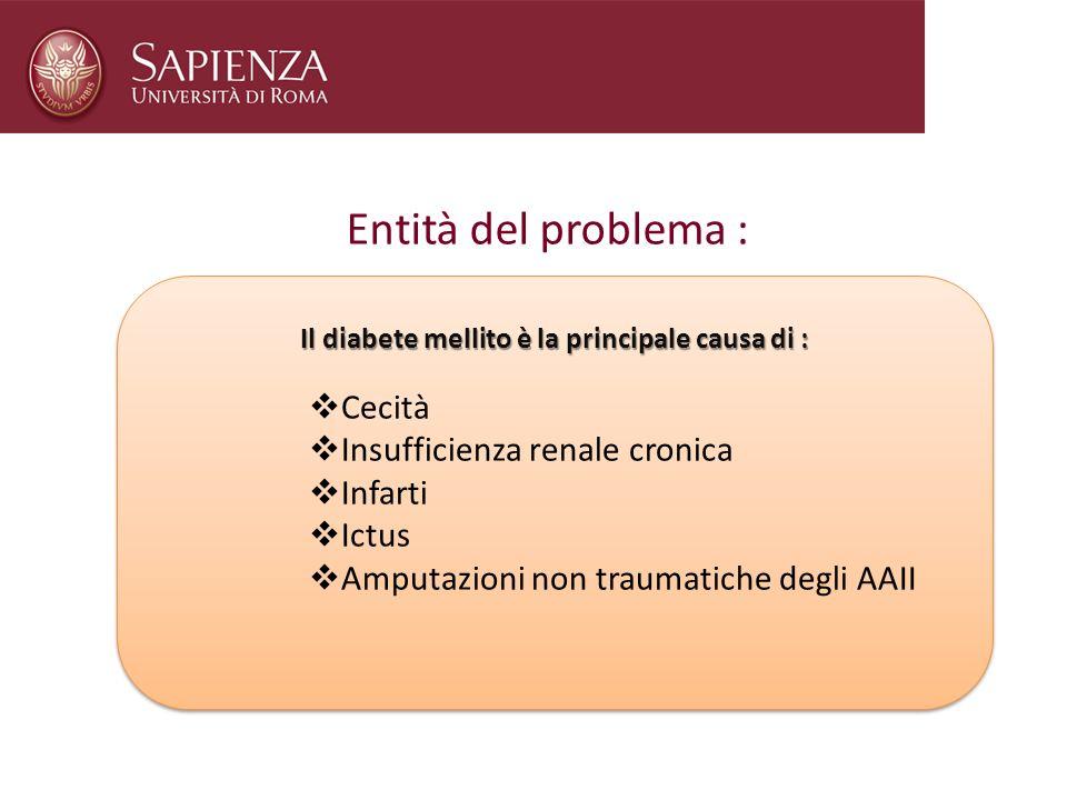 Entità del problema : Nel 2010 nel mondo 220 milioni di persone affette da DM In Italia 2.9 milioni di persone sono affette da DM (m=f) Nel 2030 saran