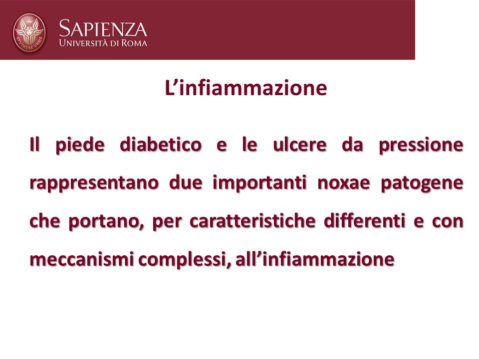 Il piede diabetico e le ulcere da pressione rappresentano due importanti noxae patogene che portano, per caratteristiche differenti e con meccanismi c