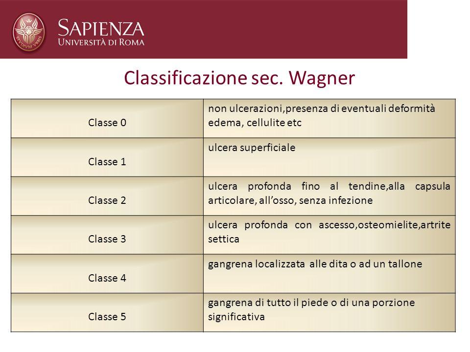 Classe 0 non ulcerazioni,presenza di eventuali deformità edema, cellulite etc Classe 1 ulcera superficiale Classe 2 ulcera profonda fino al tendine,al